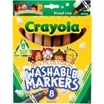 Multicultural Skin Tone Markers