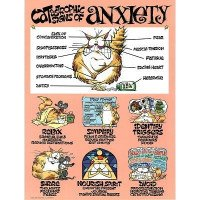 Cat-astrophic Signs of Anxiety Poster