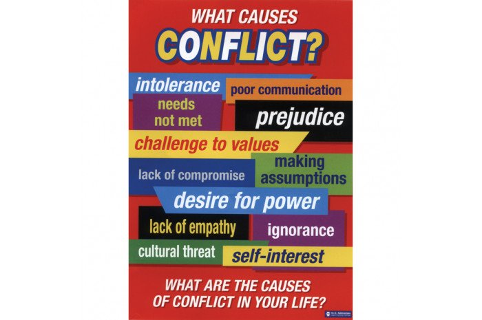 Conflict Resolution Poster Set