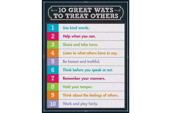 Great Ways to Treat Others Poster