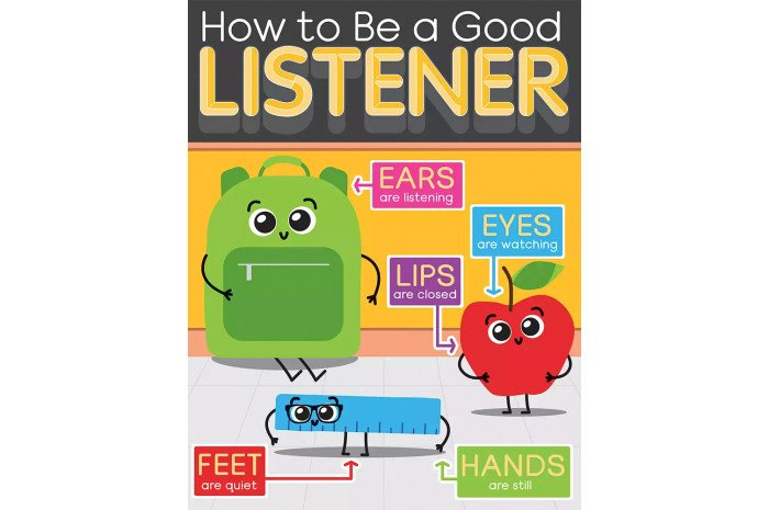 How to Be a Good Listener Poster