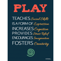 PLAY Wordcloud Poster