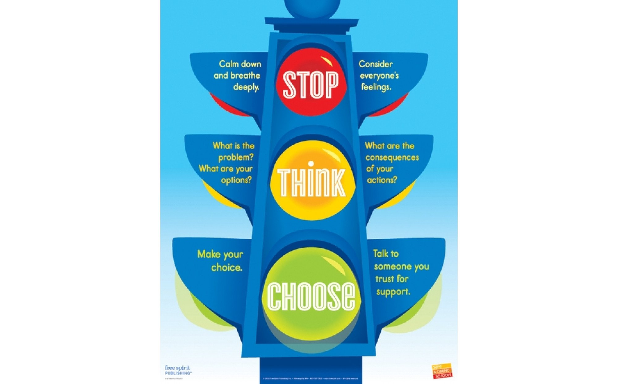 Stop Think Choose Poster Playroom Furnishings Posters Decor