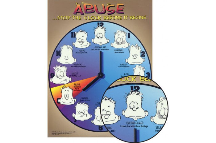 Stop the Clock of Abuse Poster