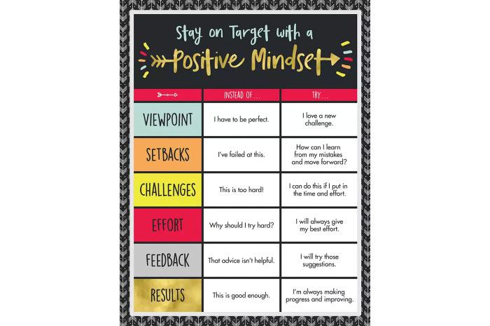Positive Mindset Poster